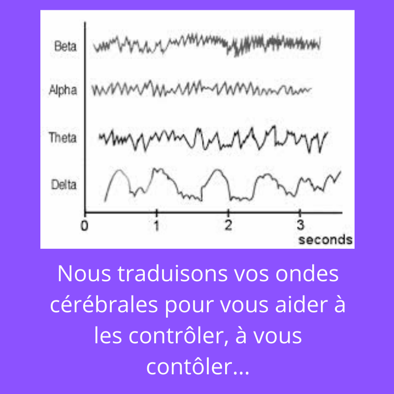 Scan de neurofeedback